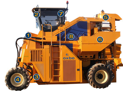 Feature and benefits of the Oxbo 6420 Olive harvester